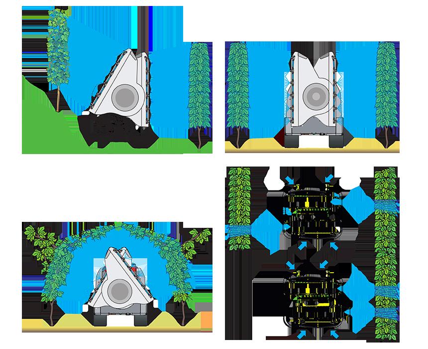 Atomizzatore Favaro OVS ventole indipendenti